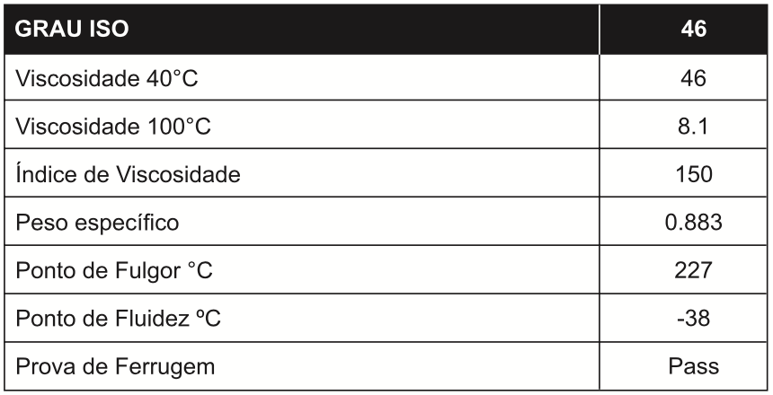 tabela duratta fg